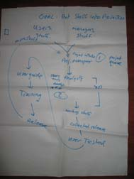 XP2005_TOC_poster1_small