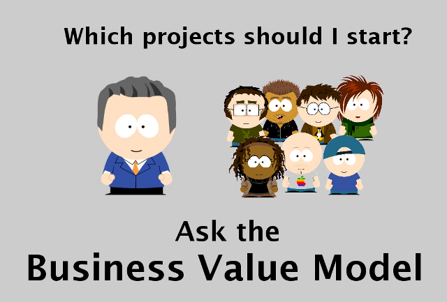 What Is Business Value Then Thinking For A Change