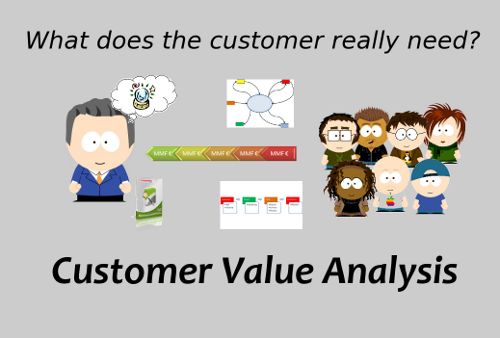 Customer Value Analysis