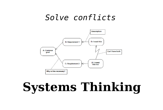 Solve Conflicts without compromise