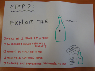 Step 2: Exploit the bottleneckl