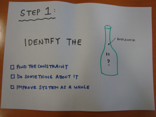Step 1: Identify the bottleneck